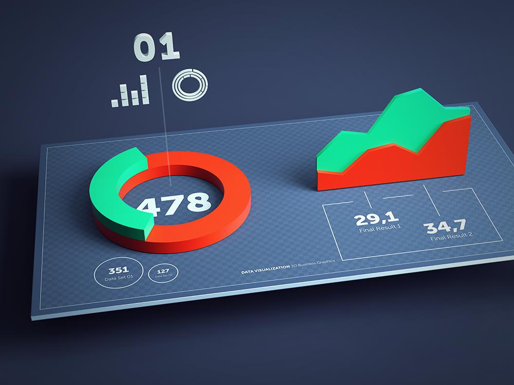 O efeito da visualização de dados na definição de estratégias de negócios