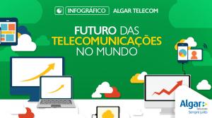 Infográfico Telecomunicações | Algar Telecom