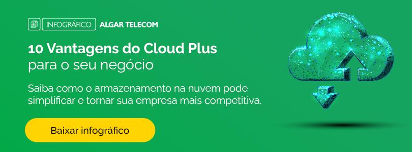 Baixar infográfico sobre vantagens do Cloud Plus da Algar Telecom